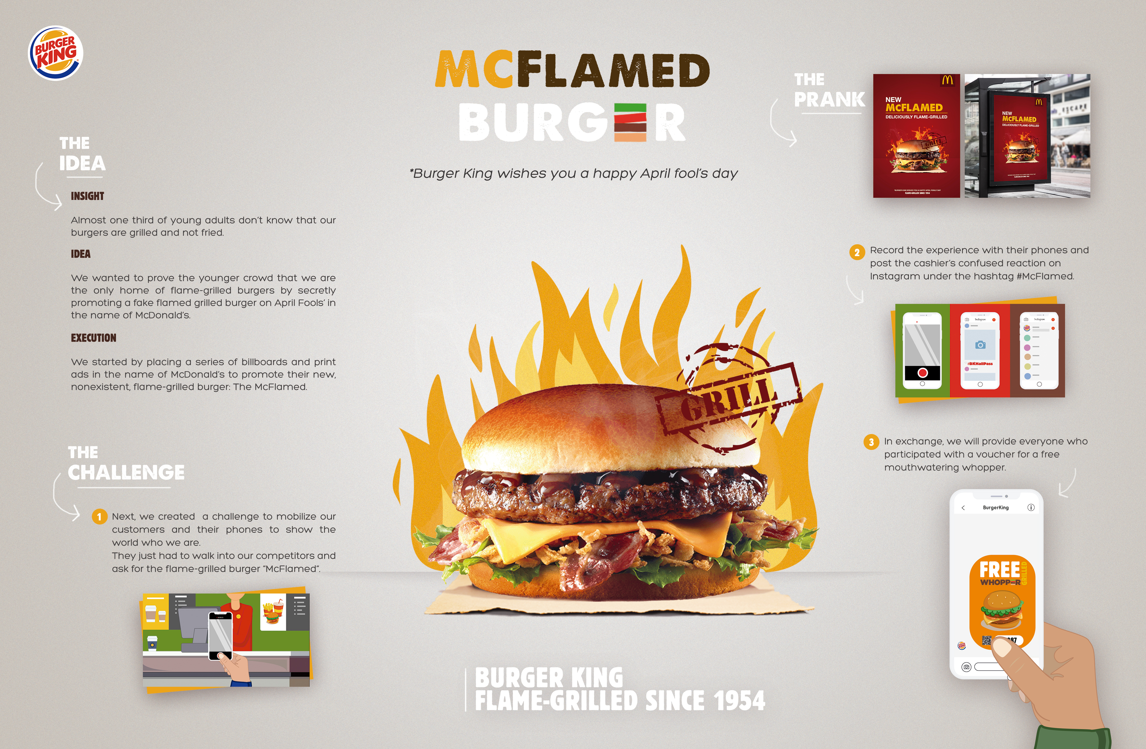 Burger King Integrated Advert By Miami Ad School: McFlamed | Ads of ...