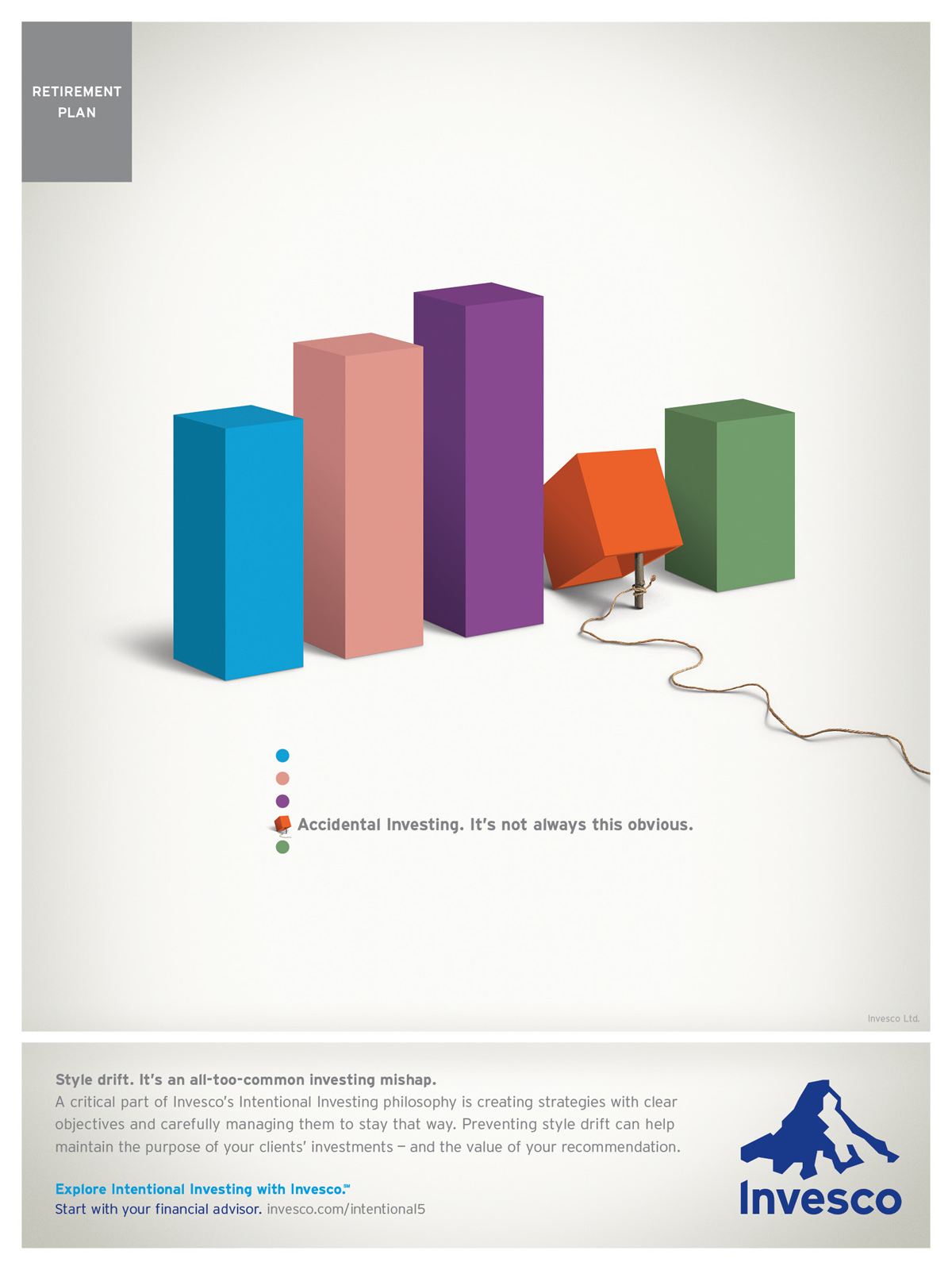 Invesco Print Advert By Leo Burnett Box Trap Ads Of The World Gator Fuse Ad