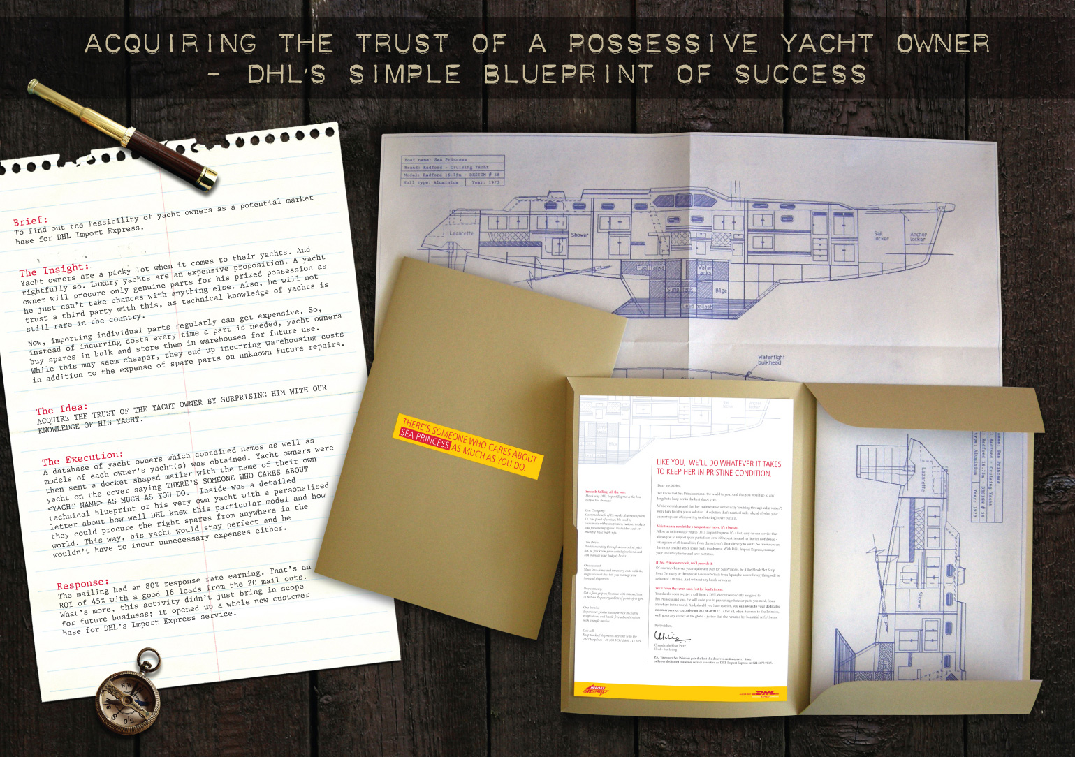 Dhl direct advert by ogilvy yacht blueprint ads of the world dhl direct ad yacht blueprint malvernweather Images