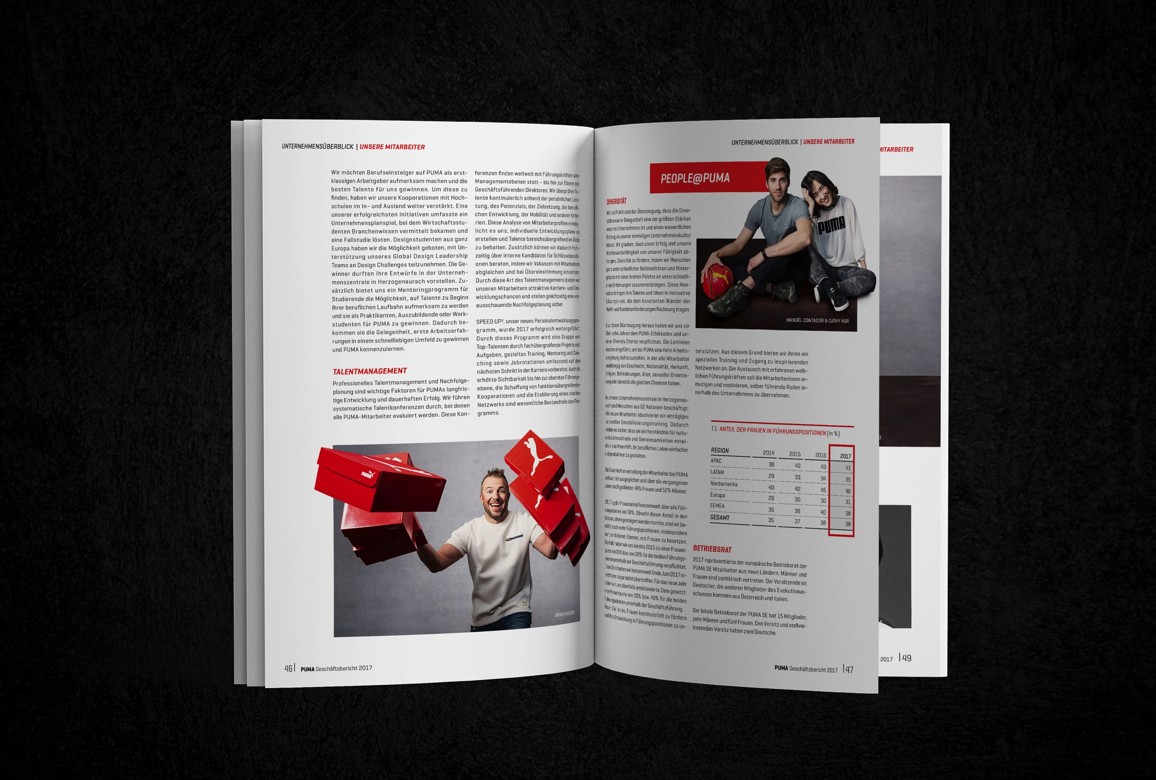Puma Design Advert By Publicis: The World\'s Fastest Annual Report ...