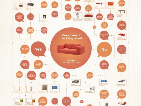 IKEA Print Ad - Sofa