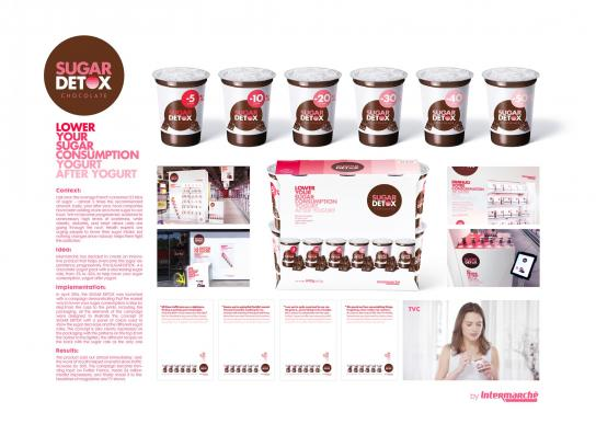 Intermarche Ambient Ad - Sugar Detox