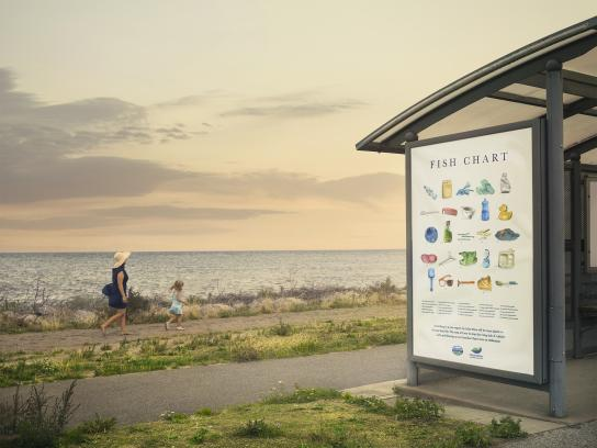 The West Coast Foundation Outdoor Ad - Fish Chart 2050