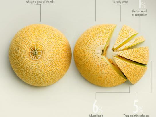 Proximity Madrid Print Ad -  Cucumbers and Melons, 6