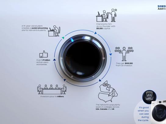 Samsung Print Ad - Champions