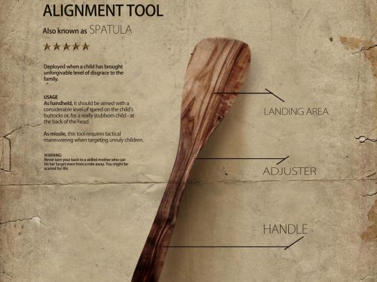 Mother's Secret Weapons - Alignment Tool