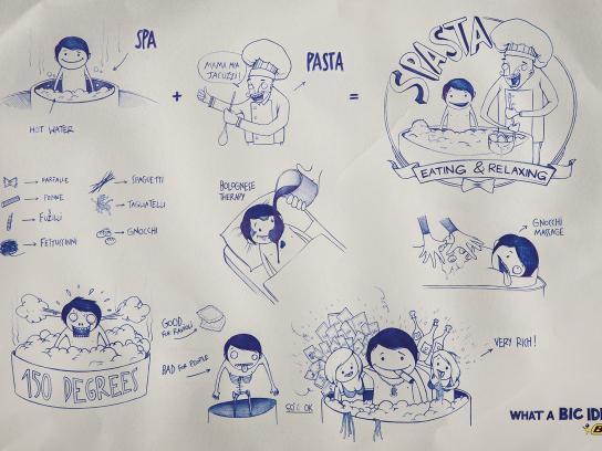 BIC Print Ad -  Idea, 2