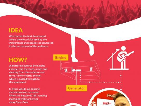 Coca-Cola Ambient Ad -  Gig generator