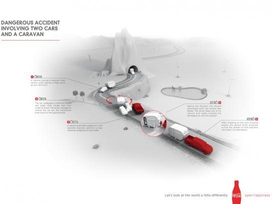 Coca-Cola Print Ad -  Car Incident