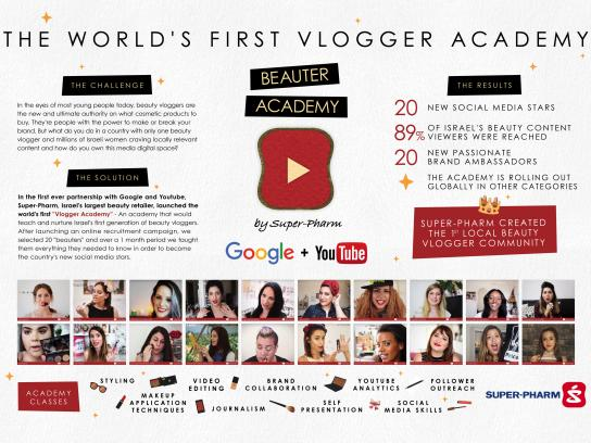 Super-Pharm Content Ad - Vlogger academy