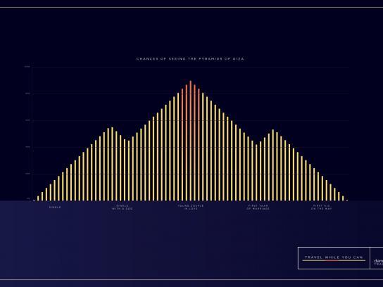 Dandeleon.com Print Ad -  Pyramids of Giza