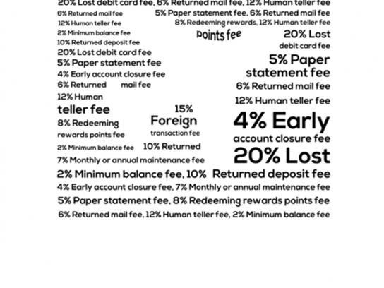 Simple Print Ad - Plane