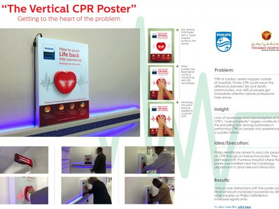 Phillips Ambient Ad - The Philips Vertical CPR Poster