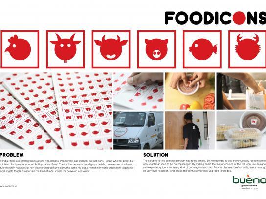 Bueno Direct Ad - Foodicons
