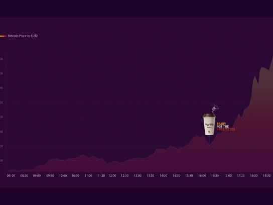 Guapo Café Print Ad - Brokers - Bitcoin