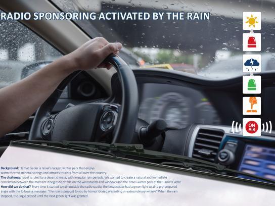 Hamat Gader Audio Ad - Rain