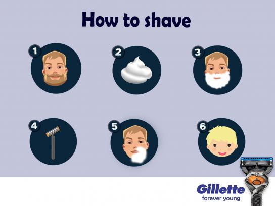 Gillette Print Ad - Forever young, 2