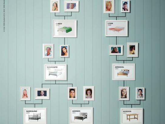 IKEA Outdoor Ad -  Family tree, 3