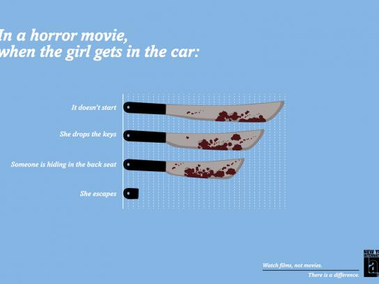 NYILFF Outdoor Ad -  In a horror movie when a girl gets in the car