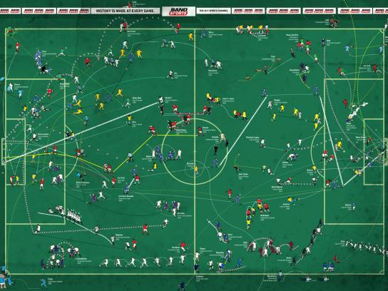 BandSports Print Ad -  Football