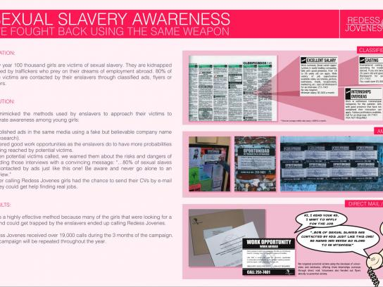 Sexual Slavery Awareness Campaign
