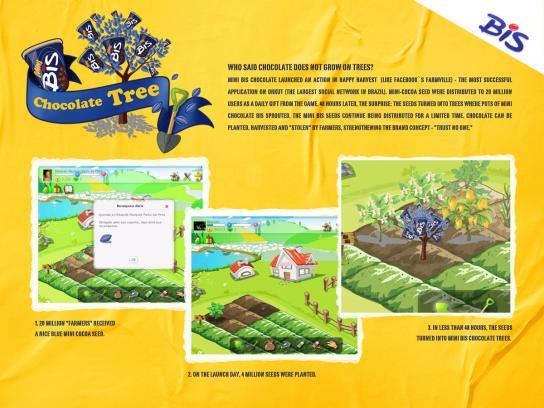 MiniBis Digital Ad -  Happy Harvest