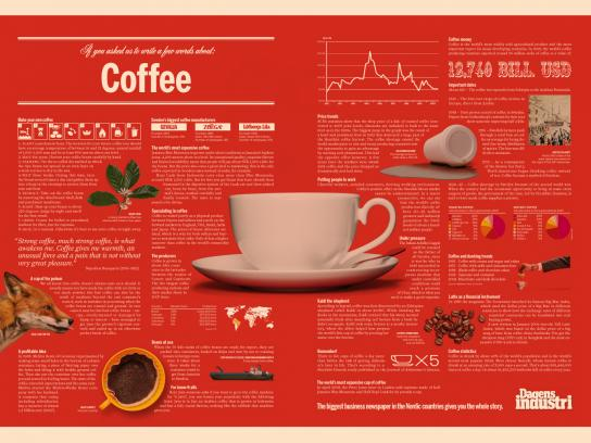 Dagens Industri Print Ad -  Coffee