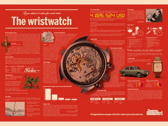 Dagens Industri Print Ad -  Wristwatch