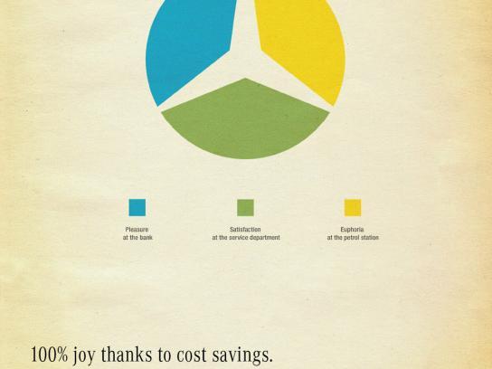 Mercedes Print Ad -  Diagram