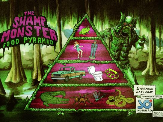 Só Nutrição Print Ad -  The swamp monster food pyramid