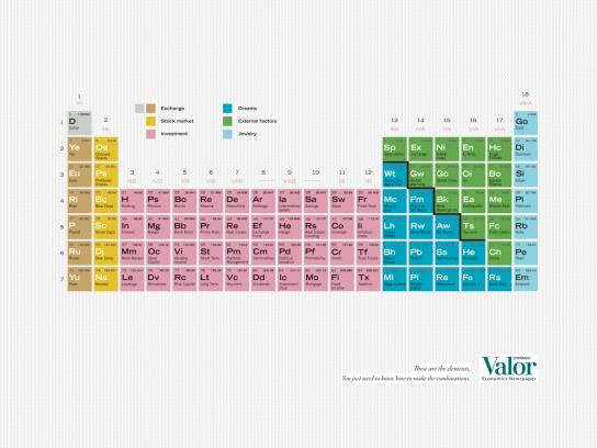Valor Economico Print Ad -  Periodic Table