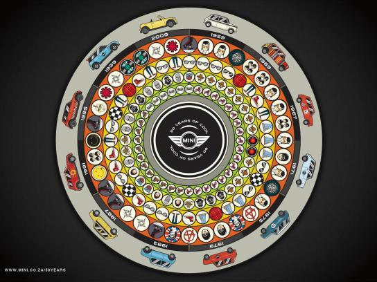 Mini Print Ad -  50 years of cool, trend wheel