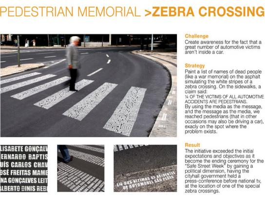 Zebra Crossing Memorial