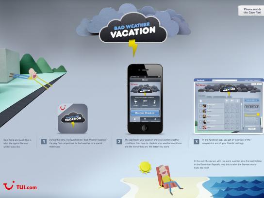 TUI Digital Ad -  Bad Weather Vacation