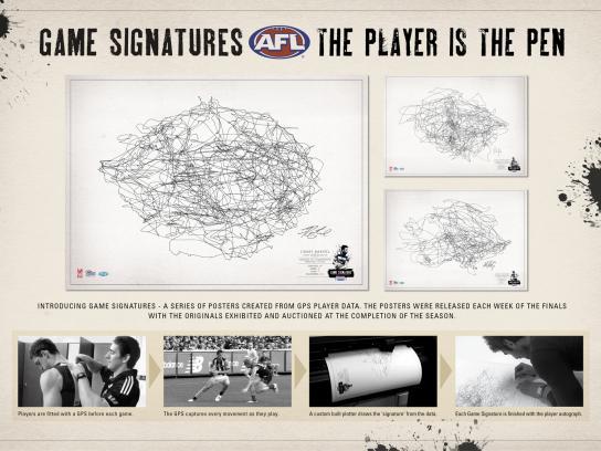AFL Outdoor Ad -  Game Signatures