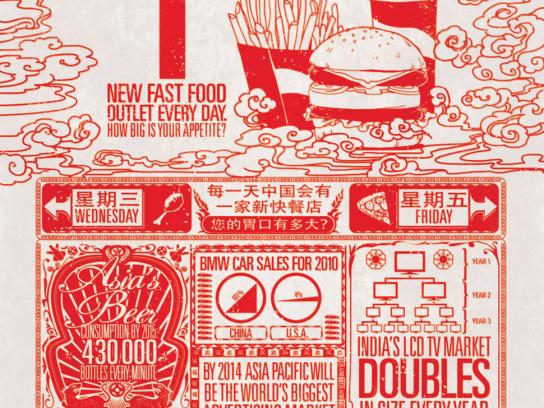 Asian Marketing Effectiveness Awards Print Ad -  Consumption