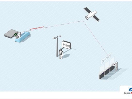 Banco AV Villas Print Ad -  Satellite