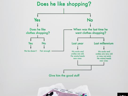 Bonds Print Ad -  What Dad really wants, 2