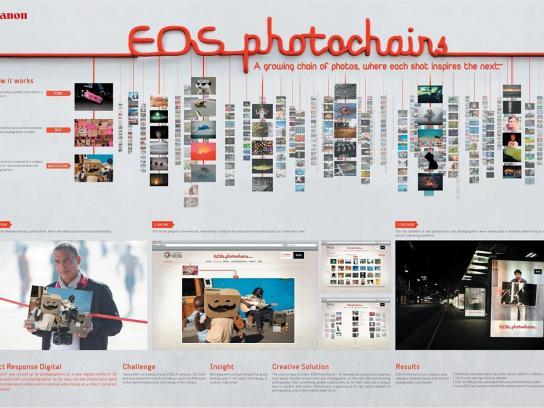 Canon Print Ad -  Photochains