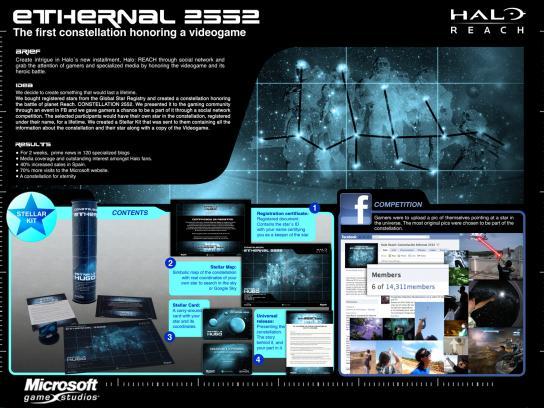 Microsoft Direct Ad -  Constellation