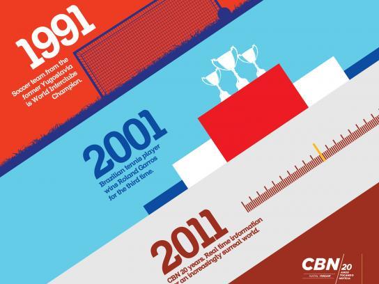 CBN Print Ad -  Soccer team