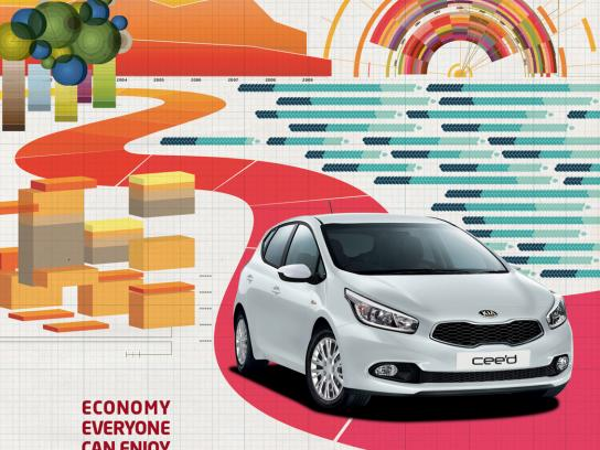 KIA Print Ad -  Economy that's fun to drive, 1