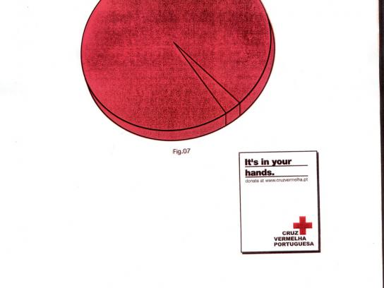 Red Cross Print Ad -  It's in your hands, 2