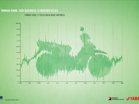 Yamaha Bank Print Ad -  Crypton Chart