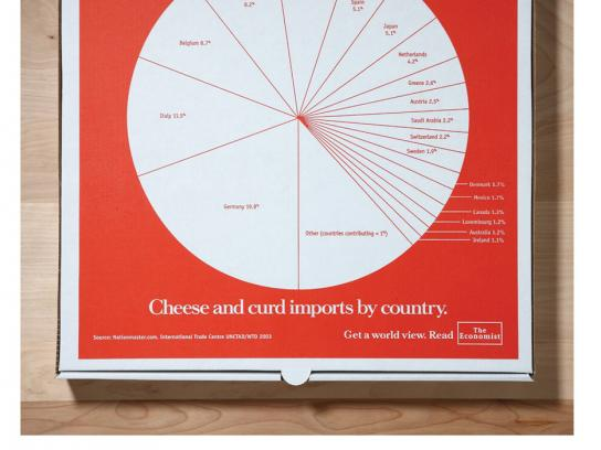 The Economist Direct Ad -  Cheese