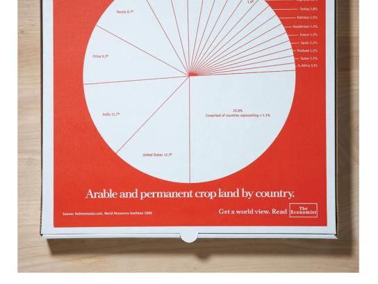 The Economist Direct Ad -  Crop