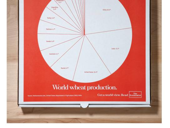 The Economist Direct Ad -  Wheat