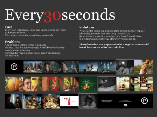 Romanian Association for Promoting Women's Rights Film Ad -  Every 30 seconds