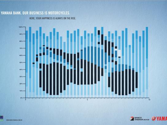 Yamaha Bank Print Ad -  Fazer Chart