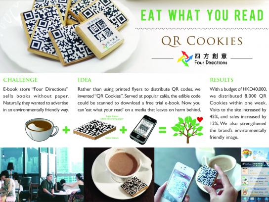 Four Directions Direct Ad -  QR Cookies